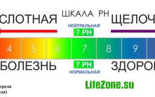 Таблица: шкала pH, примеры