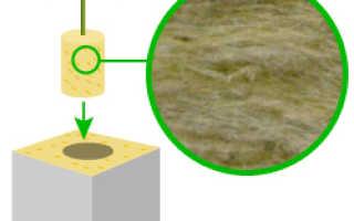 Пемза как субстрат в гидропонике